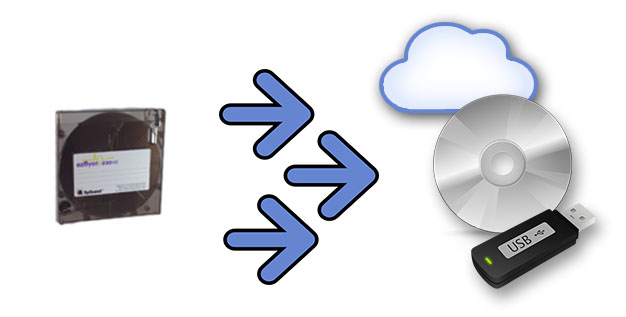Transfer data from Ez Flyer Disks to CD/DVD media